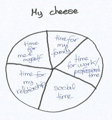organize your time, drawing of a cheese