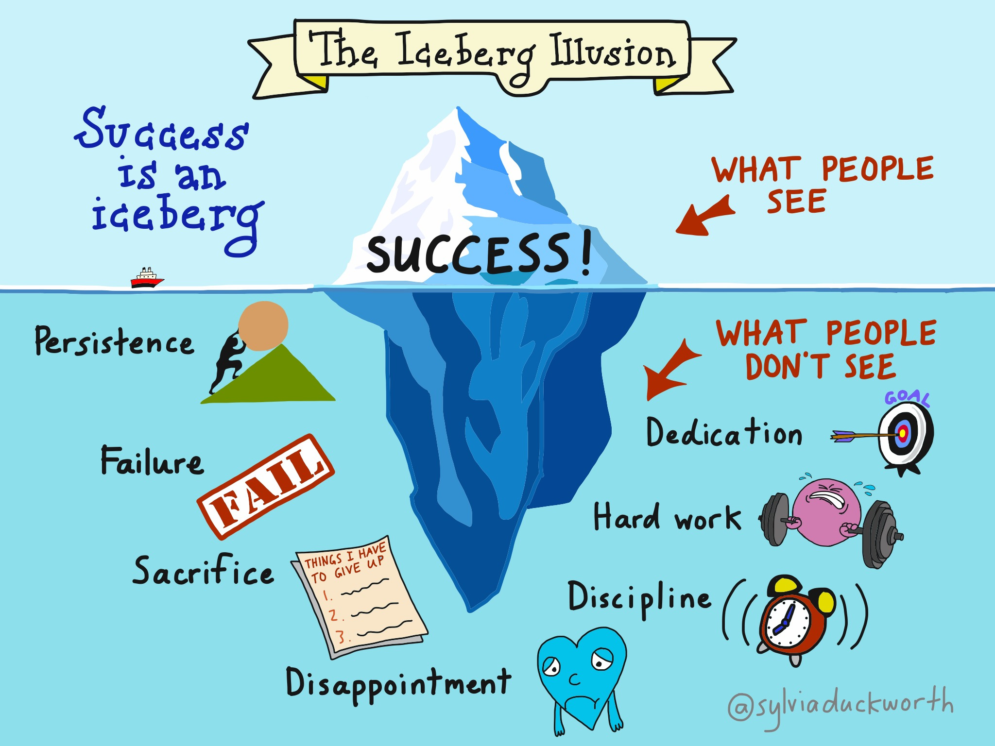 iceberg success illustration